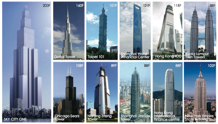 1340204960 broad sky city 2 1 - El edificio más alto del mundo en solo 3 meses