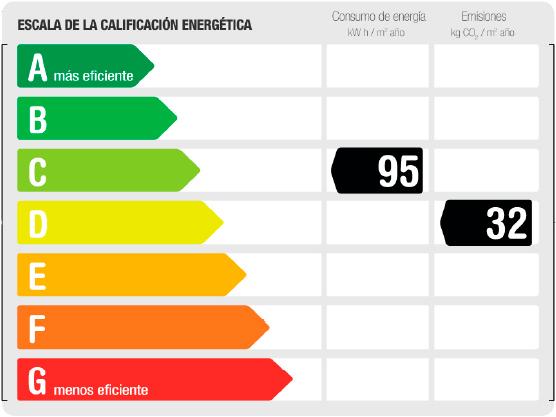 Etiqueta Energetica de viviendas01