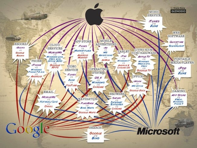 empresas-del-mundo