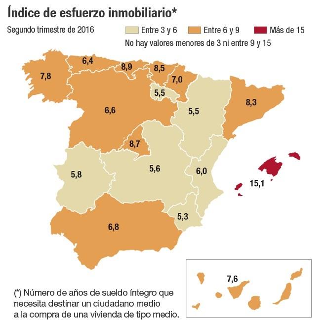 esfuerzoinmobiliario st 1trim2016 - El precio de la vivienda nueva se encarece un 1,4% aupado por Barcelona y Madrid