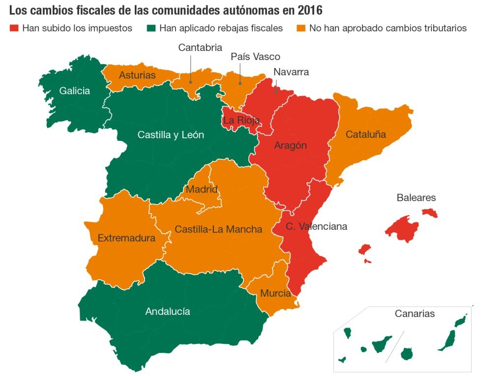 fiscalidadcomunidades-2016