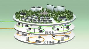 fujisawa - La ciudad inteligente de Fujisawa