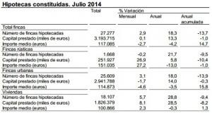 hipotecas-ine-julio14-total