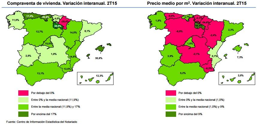 notarios cv 2trim2015 - 2º Trimestre: La venta de viviendas creció en todas las comunidades... menos en Navarra