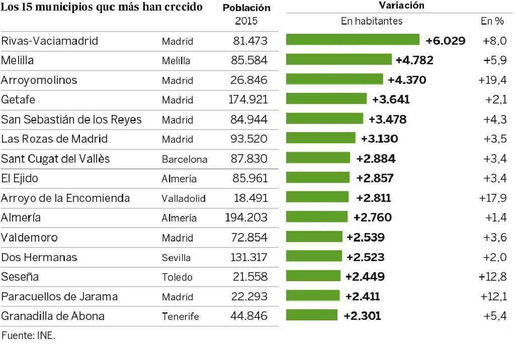 poblacion-municipios