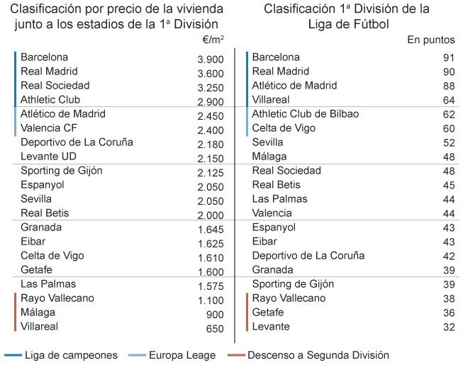 precios-camposdefutbol-tecnitasa