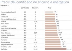 precios-certificadosenergeticos