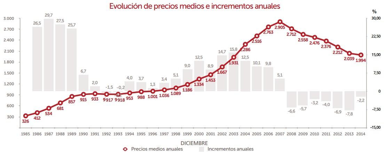 precios-viviendanueva-2014bis