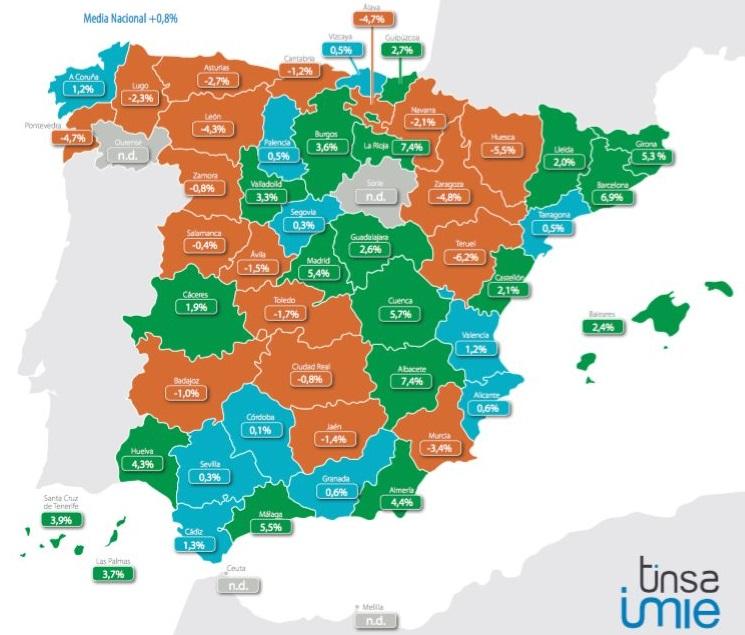 tinsa 2trim2016 precios - Tinsa 2º Trimestre: Extremadura, Valencia y Castilla y León estrenan subida de precios