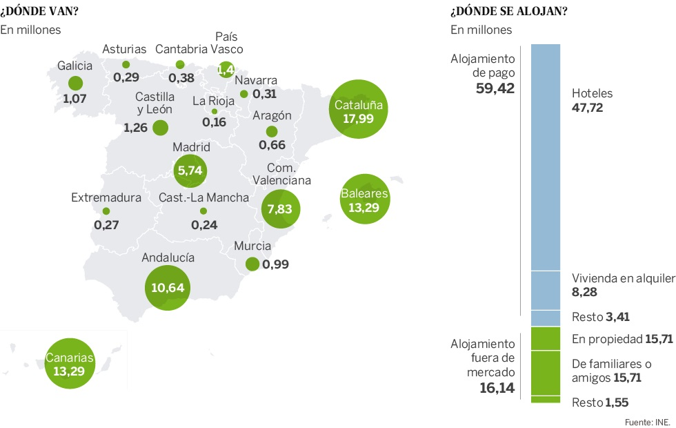 turismo 2016 ine - Turismo en España: Nuevo récord de 75,6 millones de extranjeros en 2016, un 10,3% más
