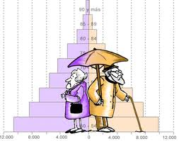 vivienda pensión - Cómo transformar tu hipoteca en pensión: la vivienda pensión